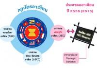 asean-charter