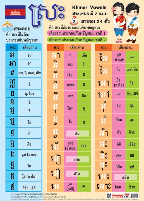 khmer-vowel