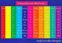 asean-number