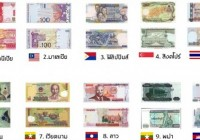 ASEAN-currency