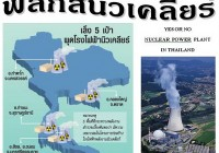 nuclear-book