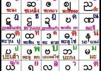 Myanmar-alphabet