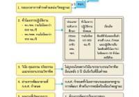 vittayatana-teacher-2560