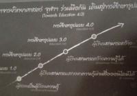 education4.0